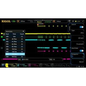 Програмне розширення RIGOL MSO/DS7000-AERO для декодування MIL-STD-1553